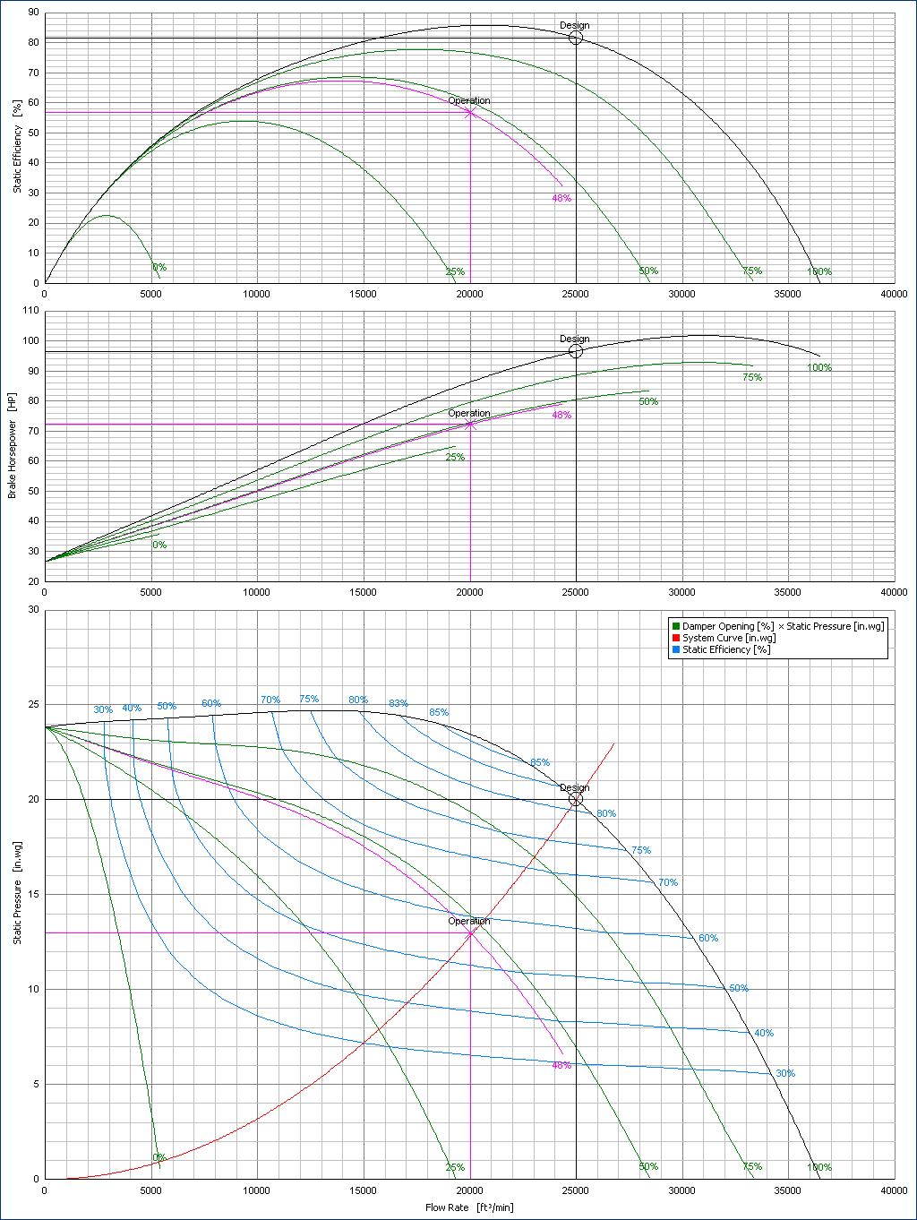 Centrifugal Fan Curve : Centrifugal pump software ciclo